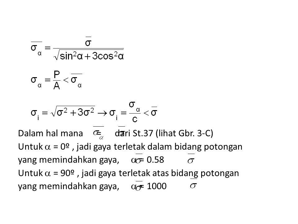 Dalam hal mana = dari St.37 (lihat Gbr. 3-C) Untuk  = 0º, jadi gaya terletak dalam bidang potongan yang memindahkan gaya,  = 0.58 Untuk  = 90º, jad