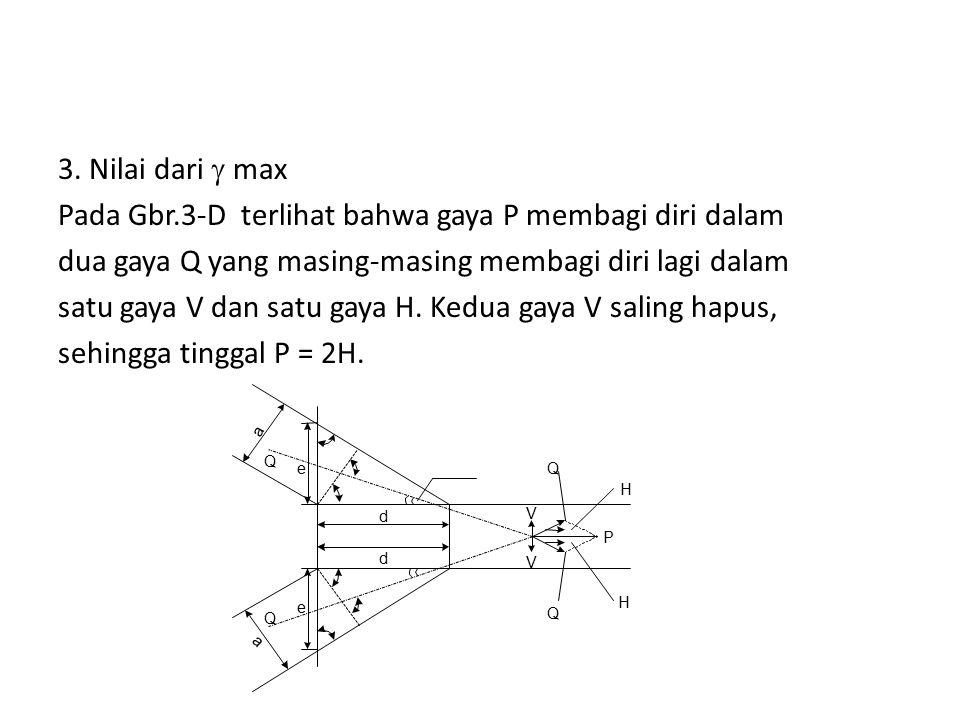3. Nilai dari  max Pada Gbr.3-D terlihat bahwa gaya P membagi diri dalam dua gaya Q yang masing-masing membagi diri lagi dalam satu gaya V dan satu g