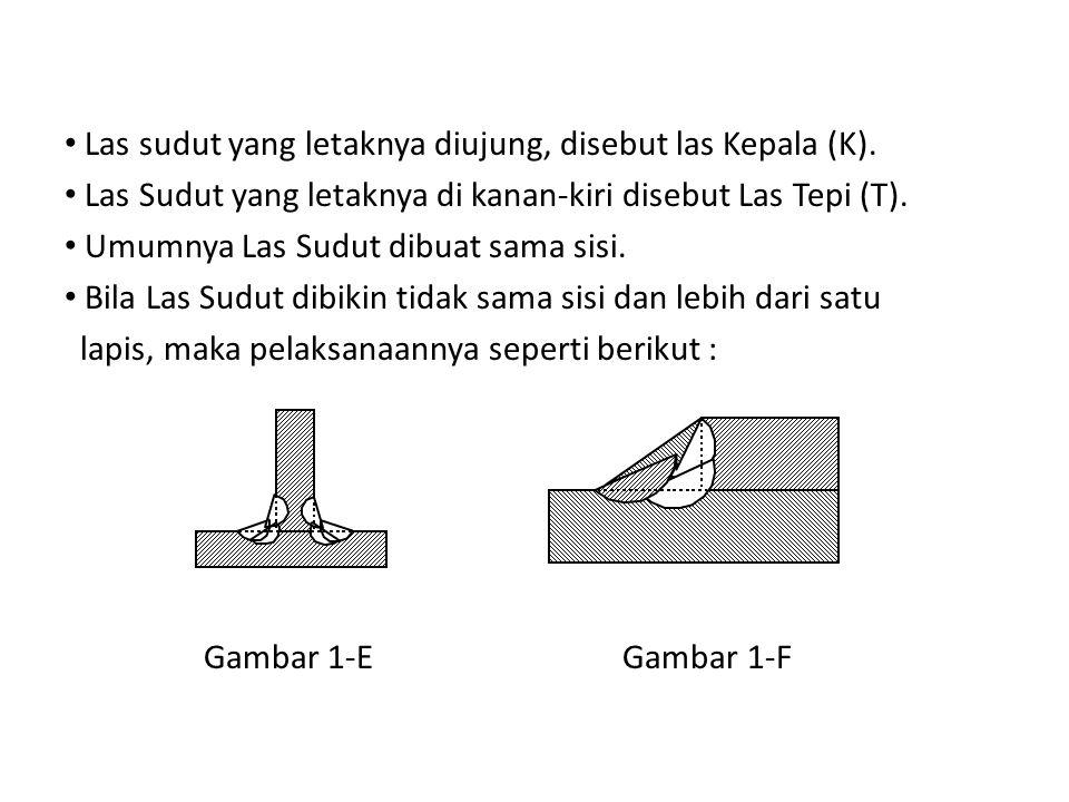 Las sudut yang letaknya diujung, disebut las Kepala (K). Las Sudut yang letaknya di kanan-kiri disebut Las Tepi (T). Umumnya Las Sudut dibuat sama sis