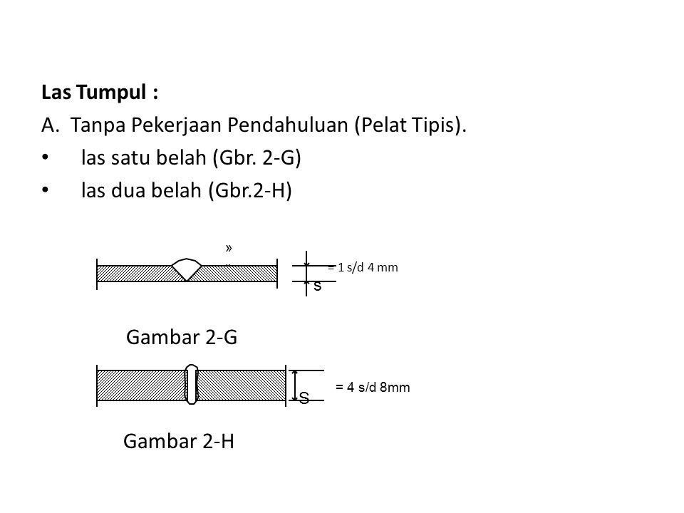 Las Tumpul : A. Tanpa Pekerjaan Pendahuluan (Pelat Tipis). las satu belah (Gbr. 2-G) las dua belah (Gbr.2-H) » » = 1 s/d 4 mm Gambar 2-G Gambar 2-H s