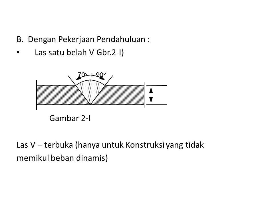 B. Dengan Pekerjaan Pendahuluan : Las satu belah V Gbr.2-I) Gambar 2-I Las V – terbuka (hanya untuk Konstruksi yang tidak memikul beban dinamis) 70 
