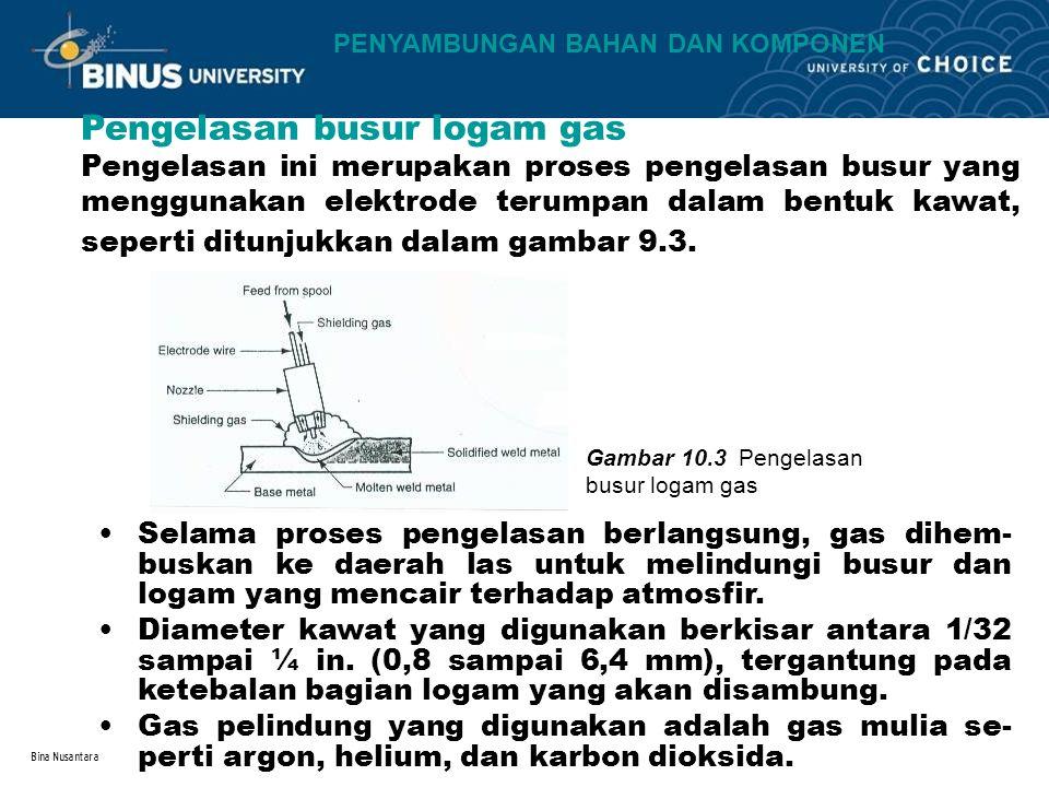 Bina Nusantara Pengelasan busur logam gas Pengelasan ini merupakan proses pengelasan busur yang menggunakan elektrode terumpan dalam bentuk kawat, seperti ditunjukkan dalam gambar 9.3.
