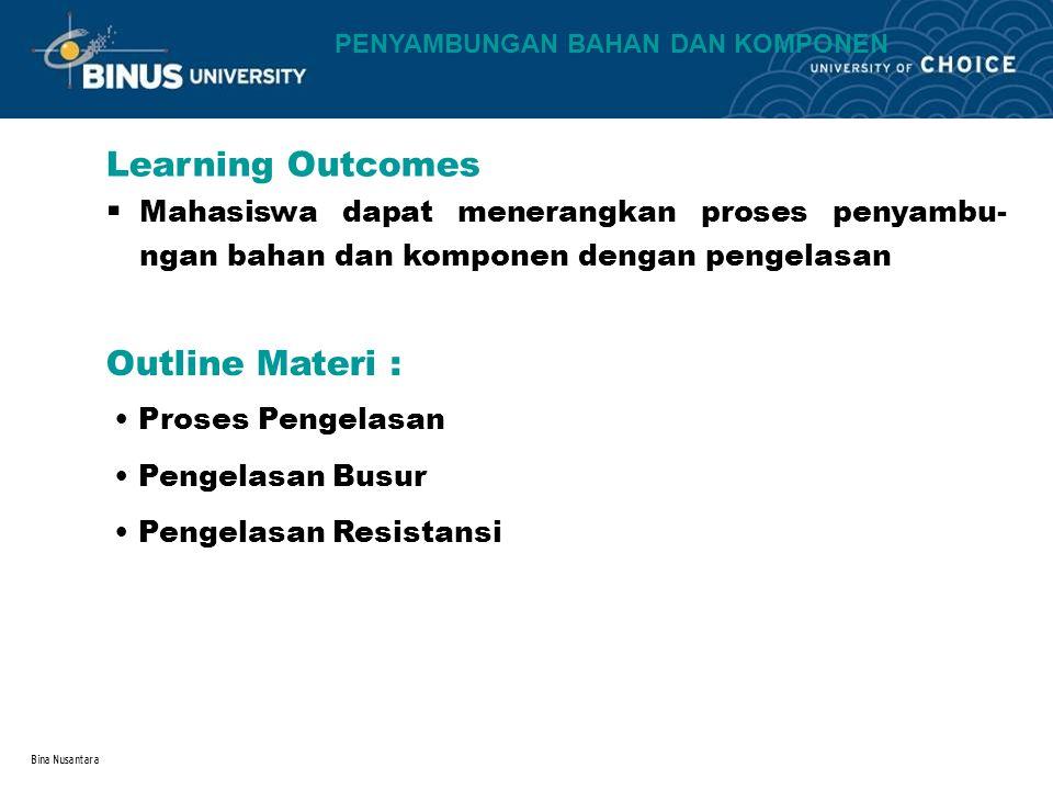 Bina Nusantara Learning Outcomes Outline Materi : PENYAMBUNGAN BAHAN DAN KOMPONEN Mahasiswa dapat menerangkan proses penyambu- ngan bahan dan komponen dengan pengelasan.