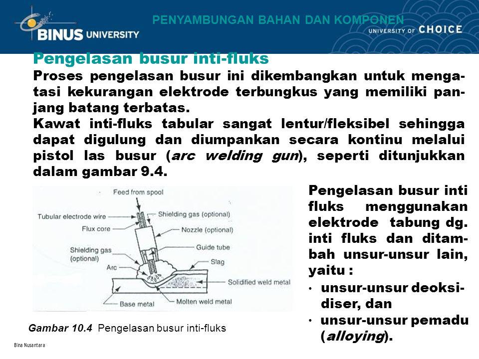 Bina Nusantara Pengelasan busur inti-fluks Proses pengelasan busur ini dikembangkan untuk menga- tasi kekurangan elektrode terbungkus yang memiliki pan- jang batang terbatas.