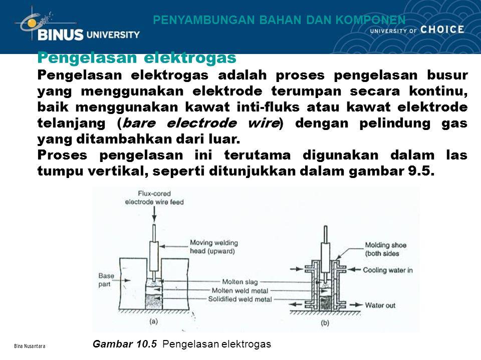 Bina Nusantara Pengelasan elektrogas Pengelasan elektrogas adalah proses pengelasan busur yang menggunakan elektrode terumpan secara kontinu, baik men