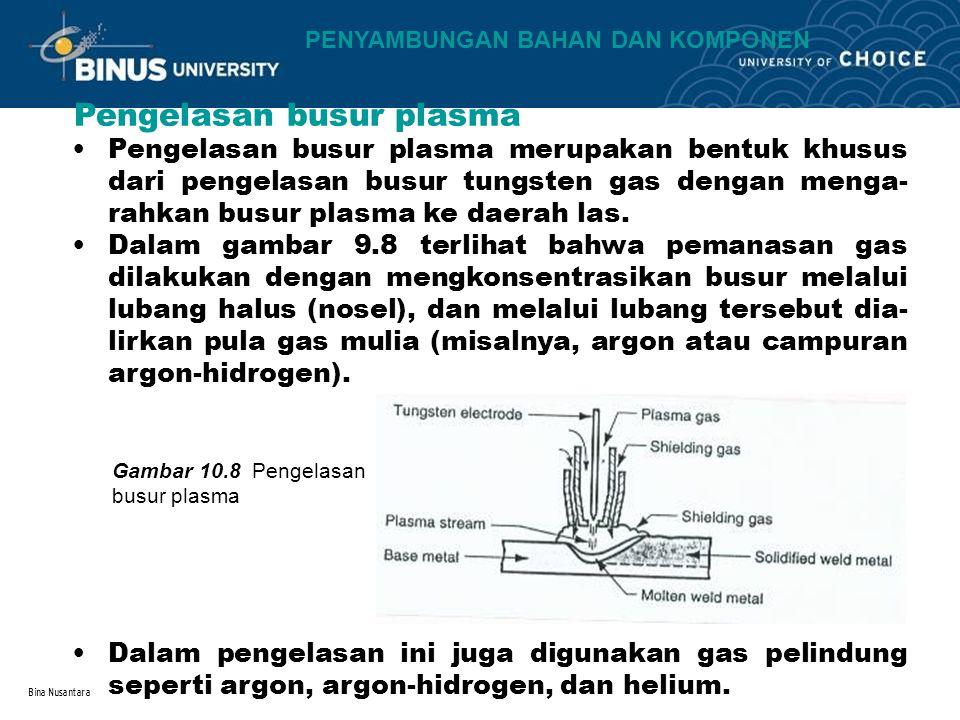 Bina Nusantara Pengelasan busur plasma Pengelasan busur plasma merupakan bentuk khusus dari pengelasan busur tungsten gas dengan menga- rahkan busur plasma ke daerah las.