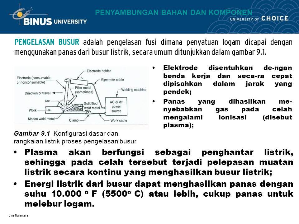 Bina Nusantara PENGELASAN BUSUR adalah pengelasan fusi dimana penyatuan logam dicapai dengan menggunakan panas dari busur listrik, secara umum ditunjukkan dalam gambar 9.1.