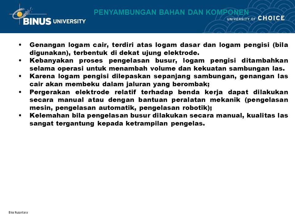 Bina Nusantara Pengelasan busur tungsten gas dapat dilakukan dengan logam pengisi maupun tanpa logam pengisi, seperti ditun- jukkan dalam gambar 9.7.