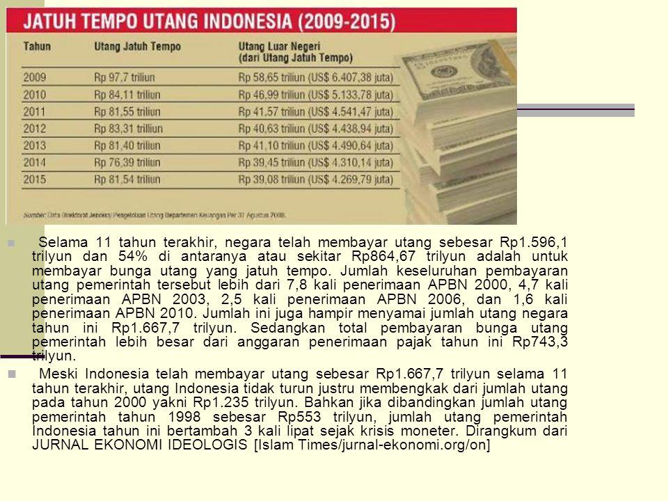Selama 11 tahun terakhir, negara telah membayar utang sebesar Rp1.596,1 trilyun dan 54% di antaranya atau sekitar Rp864,67 trilyun adalah untuk membay