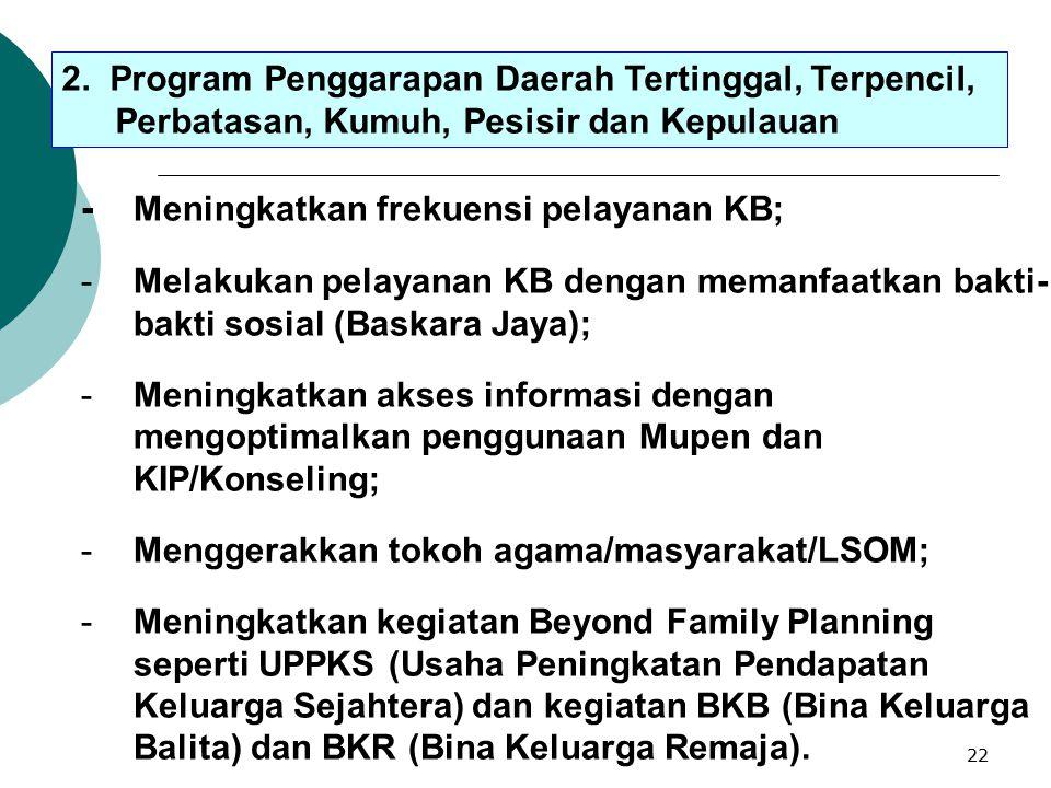 21 1. Program Penggarapan Daerah Miskin -Melakukan pelayanan melalui Tim KB Keliling; -Menyediakan alokon untuk keluarga miskin; -Melakukan advokasi k