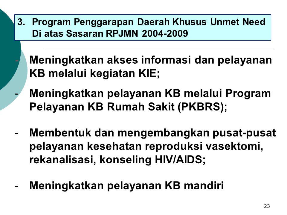 22 2. Program Penggarapan Daerah Tertinggal, Terpencil, Perbatasan, Kumuh, Pesisir dan Kepulauan - Meningkatkan frekuensi pelayanan KB; -Melakukan pel
