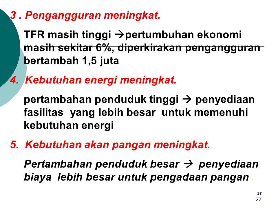 2626 Dampak Tidak Berhasilnya Program KB terhadap kondisi kependudukan di Indonesia 1. Kemiskinan meningkat. Tingkat kelahiran penduduk miskin lebih b