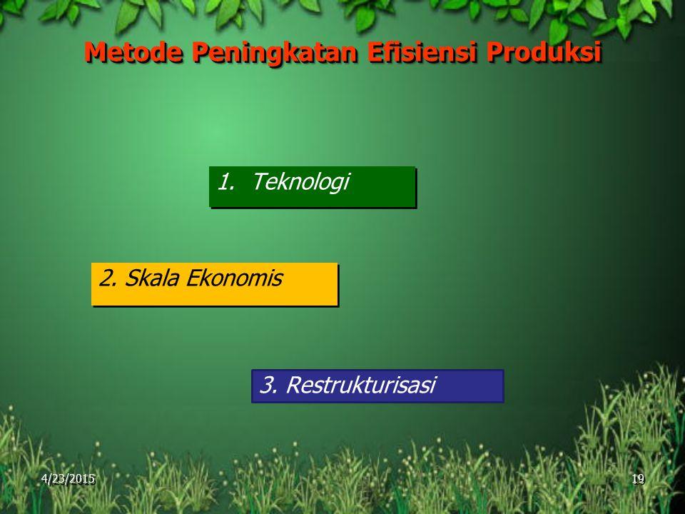 4/23/2015 19 Metode Peningkatan Efisiensi Produksi 1.Teknologi 2. Skala Ekonomis 3. Restrukturisasi