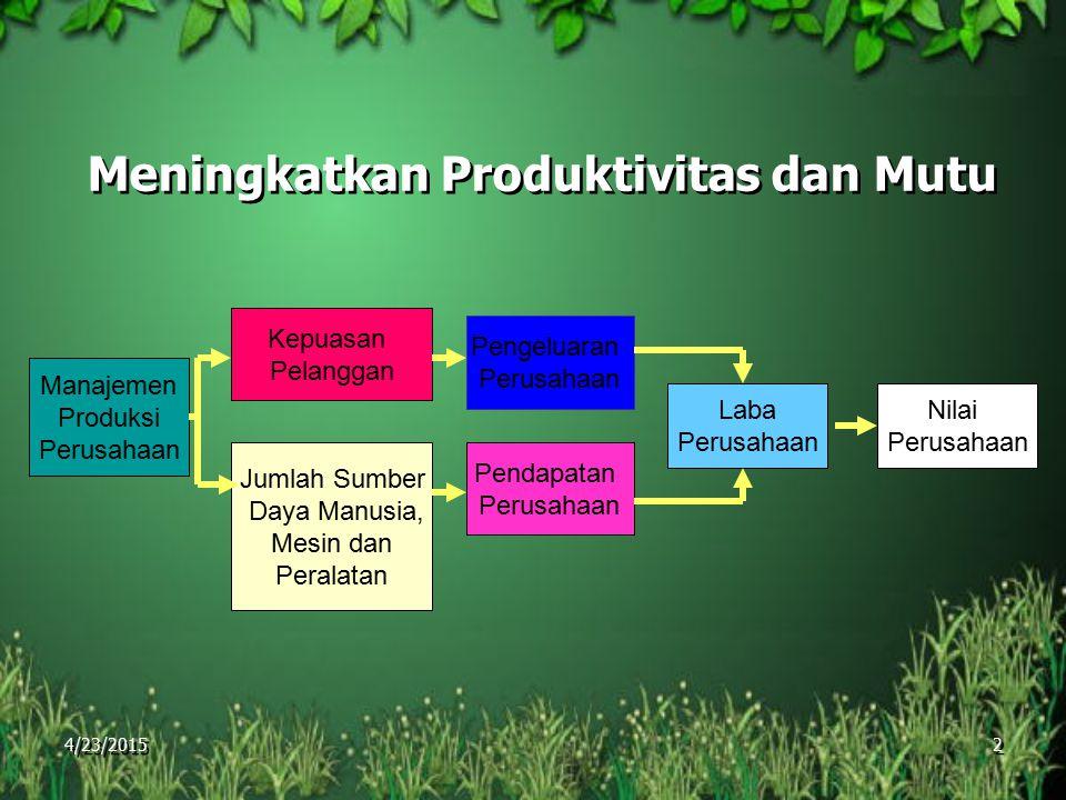 4/23/2015 2 2 Meningkatkan Produktivitas dan Mutu Manajemen Produksi Perusahaan Jumlah Sumber Daya Manusia, Mesin dan Peralatan Kepuasan Pelanggan Pen
