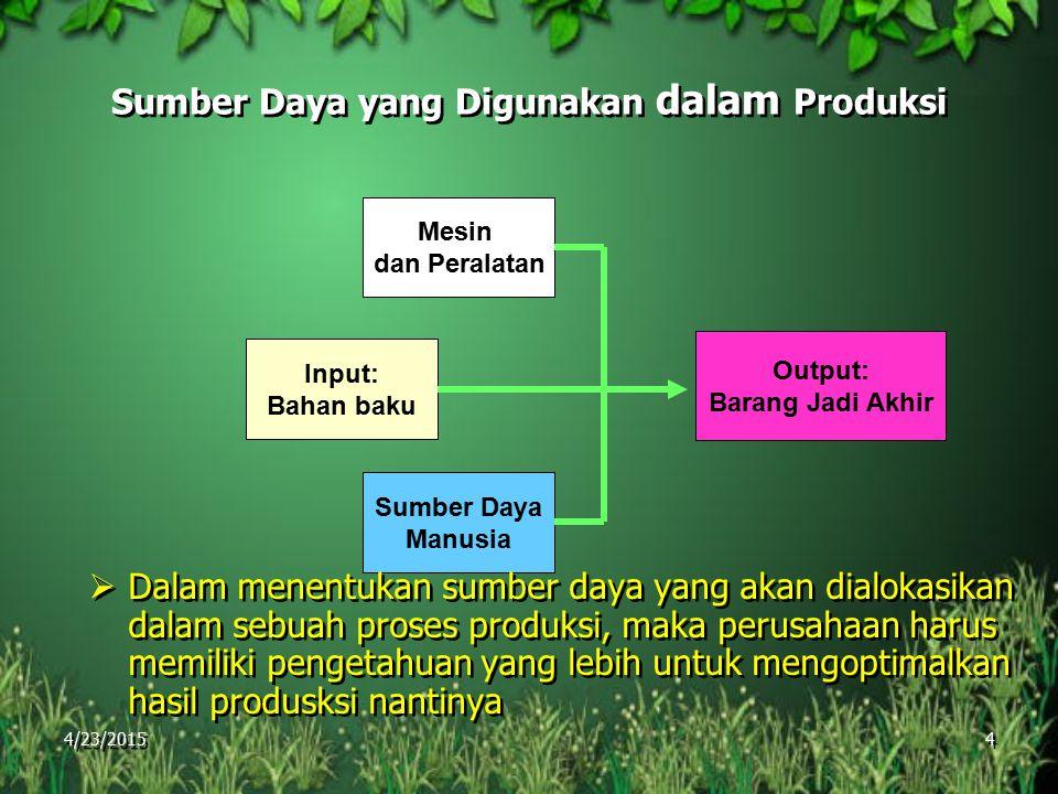 4/23/2015 4 4 Sumber Daya yang Digunakan dalam Produksi Input: Bahan baku Sumber Daya Manusia Mesin dan Peralatan Output: Barang Jadi Akhir  Dalam me