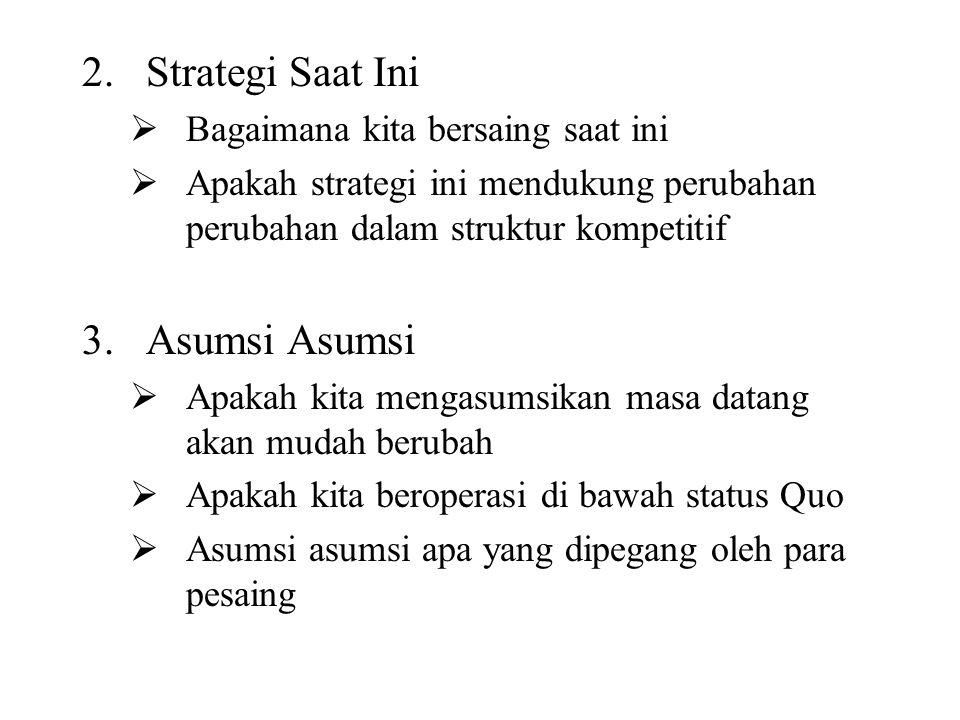 2.Strategi Saat Ini  Bagaimana kita bersaing saat ini  Apakah strategi ini mendukung perubahan perubahan dalam struktur kompetitif 3.Asumsi Asumsi  Apakah kita mengasumsikan masa datang akan mudah berubah  Apakah kita beroperasi di bawah status Quo  Asumsi asumsi apa yang dipegang oleh para pesaing