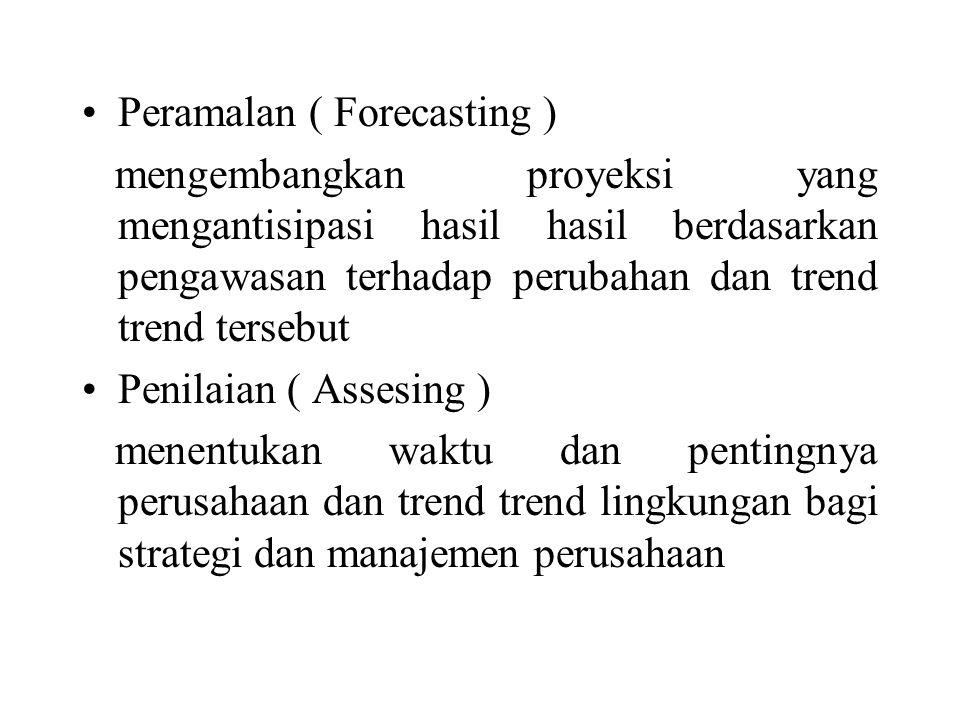 Peramalan ( Forecasting ) mengembangkan proyeksi yang mengantisipasi hasil hasil berdasarkan pengawasan terhadap perubahan dan trend trend tersebut Pe