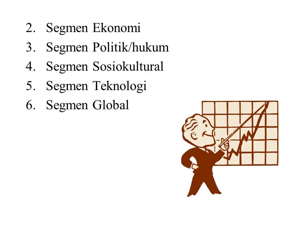 2.Segmen Ekonomi 3.Segmen Politik/hukum 4.Segmen Sosiokultural 5.Segmen Teknologi 6.Segmen Global