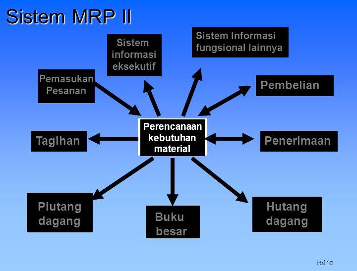 Hal 10 Perencanaan kebutuhan material Sistem informasi eksekutif Pemasukan Pesanan Hutang dagang Piutang dagang Buku besar Sistem MRP II Sistem Inform