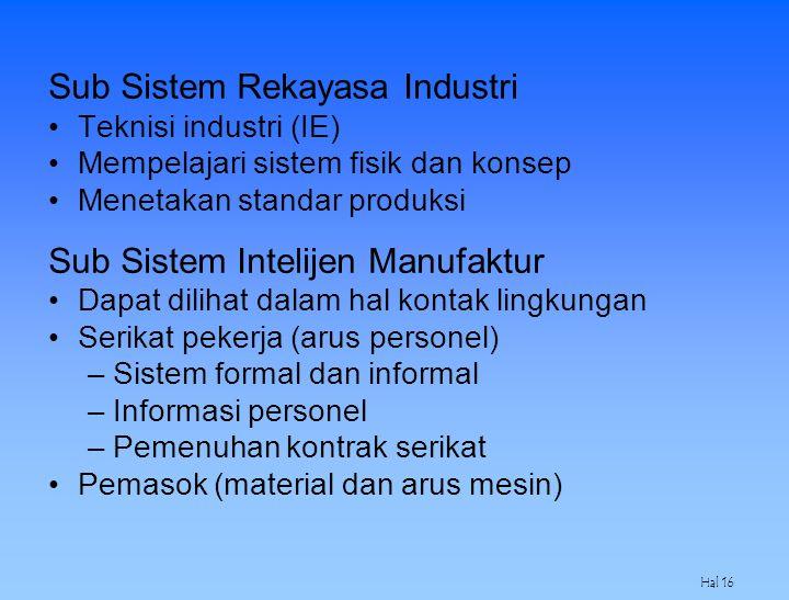 Hal 16 Sub Sistem Rekayasa Industri Teknisi industri (IE) Mempelajari sistem fisik dan konsep Menetakan standar produksi Sub Sistem Intelijen Manufakt