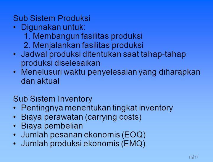 Hal 17 Sub Sistem Produksi Digunakan untuk: 1. Membangun fasilitas produksi 2. Menjalankan fasilitas produksi Jadwal produksi ditentukan saat tahap-ta