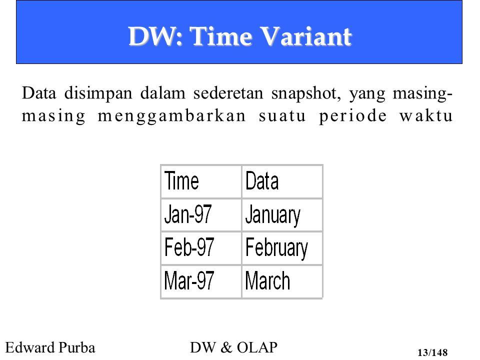 Edward PurbaDW & OLAP 13/148 DW: Time Variant Data disimpan dalam sederetan snapshot, yang masing- masing menggambarkan suatu periode waktu