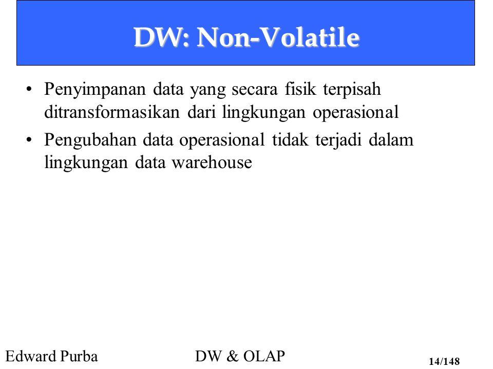 Edward PurbaDW & OLAP 14/148 DW: Non-Volatile Penyimpanan data yang secara fisik terpisah ditransformasikan dari lingkungan operasional Pengubahan dat