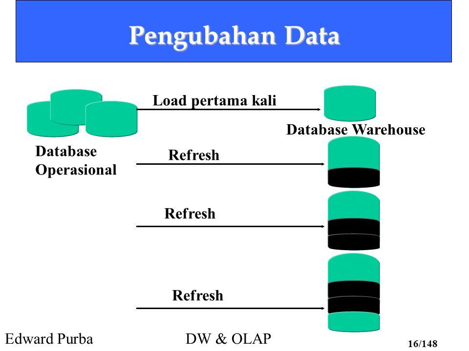 Edward PurbaDW & OLAP 16/148 Pengubahan Data Database Warehouse Load pertama kali Refresh Database Operasional