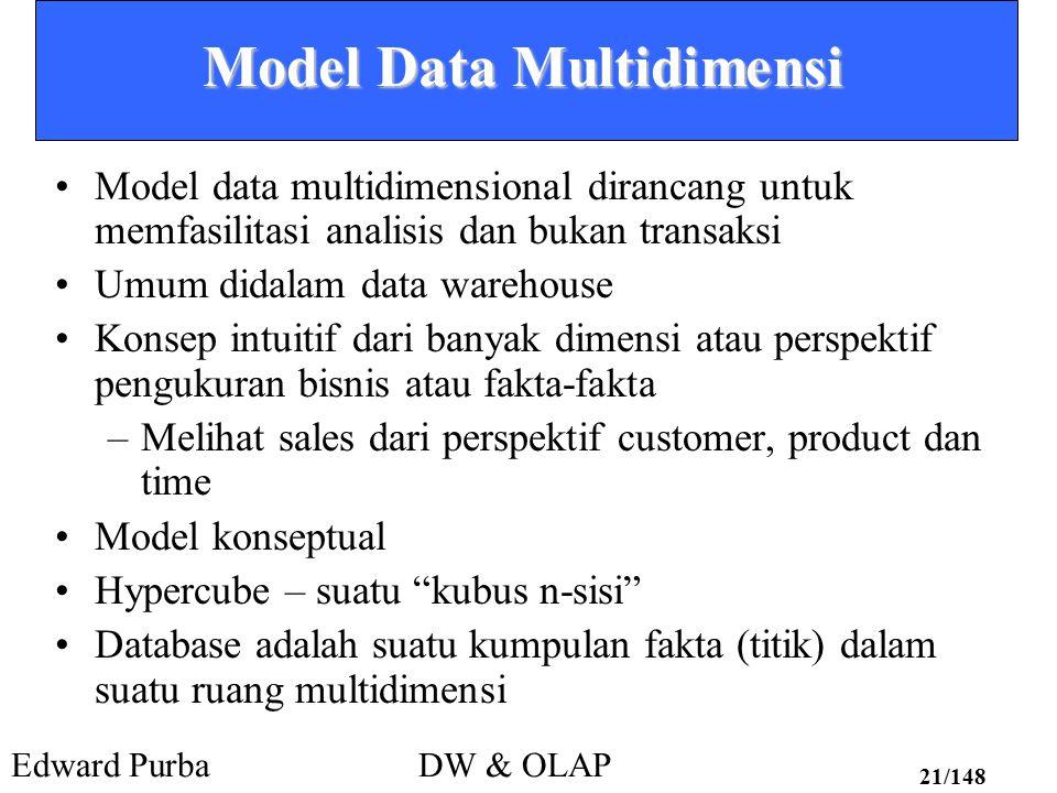 Edward PurbaDW & OLAP 21/148 Model Data Multidimensi Model data multidimensional dirancang untuk memfasilitasi analisis dan bukan transaksi Umum didal