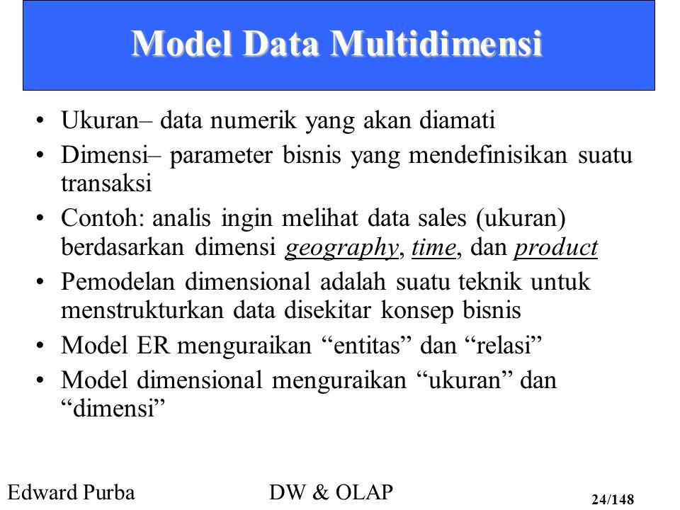 Edward PurbaDW & OLAP 24/148 Model Data Multidimensi Ukuran– data numerik yang akan diamati Dimensi– parameter bisnis yang mendefinisikan suatu transa