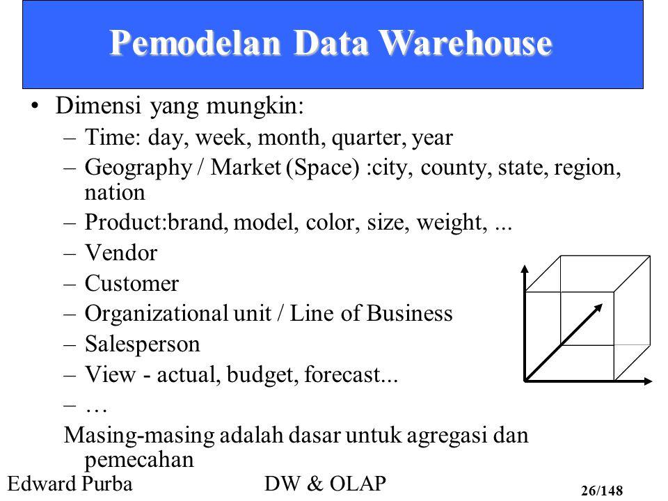 Edward PurbaDW & OLAP 26/148 Pemodelan Data Warehouse Dimensi yang mungkin: –Time: day, week, month, quarter, year –Geography / Market (Space) :city,