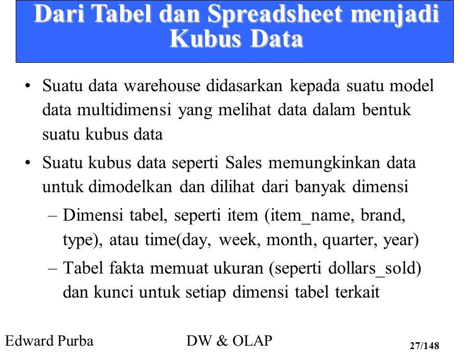 Edward PurbaDW & OLAP 27/148 Dari Tabel dan Spreadsheet menjadi Kubus Data Suatu data warehouse didasarkan kepada suatu model data multidimensi yang m