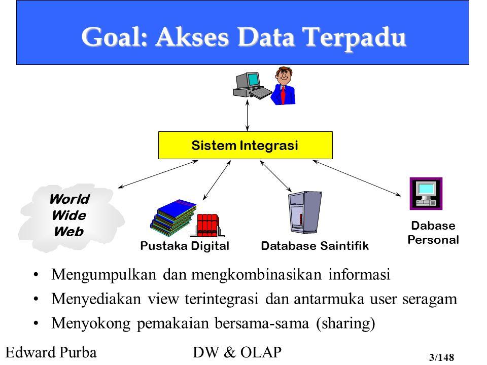 Edward PurbaDW & OLAP 3/148 Goal: Akses Data Terpadu Sistem Integrasi Mengumpulkan dan mengkombinasikan informasi Menyediakan view terintegrasi dan an