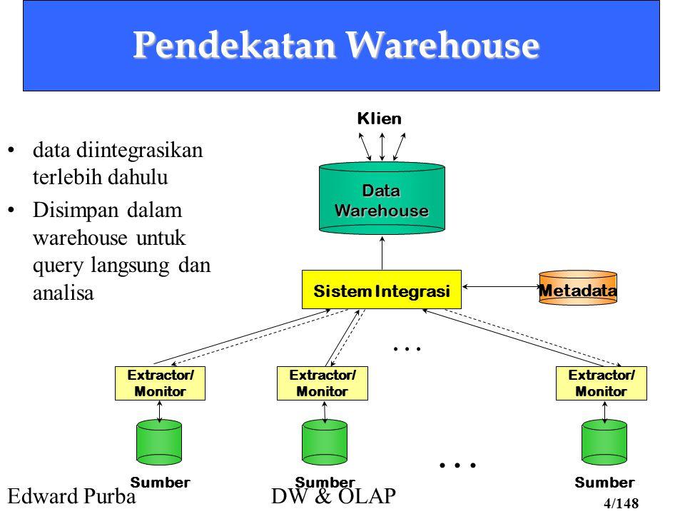 Edward PurbaDW & OLAP 4/148 Pendekatan Warehouse DataWarehouse Klien Sumber... Extractor/ Monitor Sistem Integrasi... Metadata Extractor/ Monitor Extr