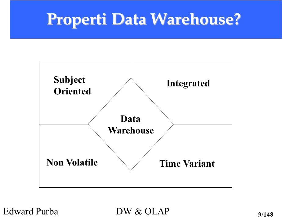 Edward PurbaDW & OLAP 9/148 Properti Data Warehouse? Data Warehouse Integrated Time Variant Non Volatile Subject Oriented