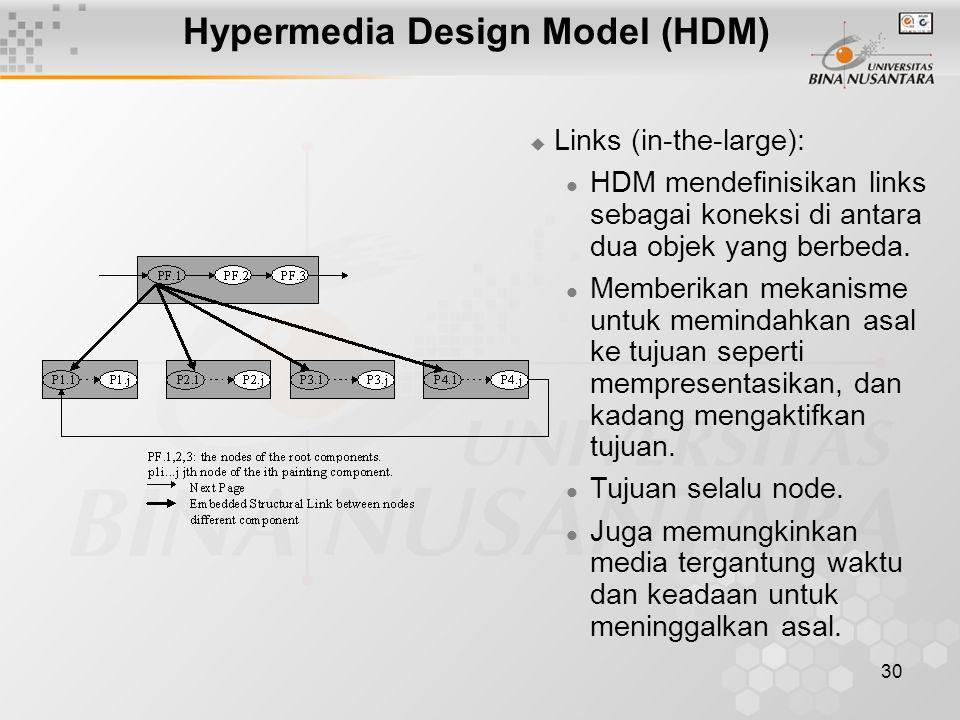 30 Hypermedia Design Model (HDM)  Links (in-the-large): HDM mendefinisikan links sebagai koneksi di antara dua objek yang berbeda.