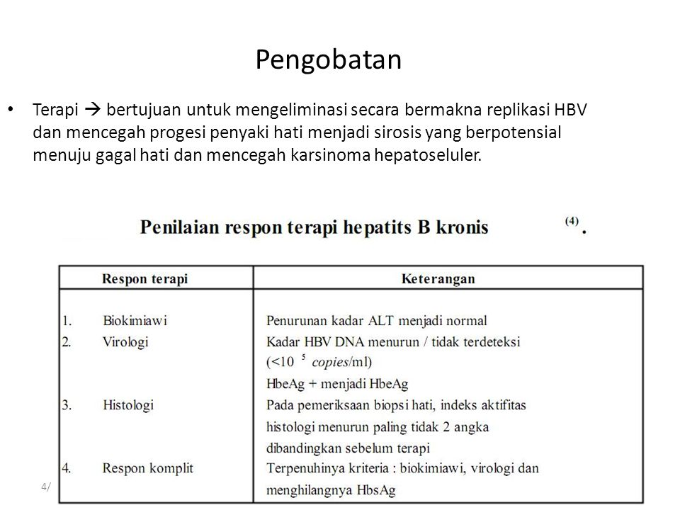 Pengobatan Terapi  bertujuan untuk mengeliminasi secara bermakna replikasi HBV dan mencegah progesi penyaki hati menjadi sirosis yang berpotensial menuju gagal hati dan mencegah karsinoma hepatoseluler.