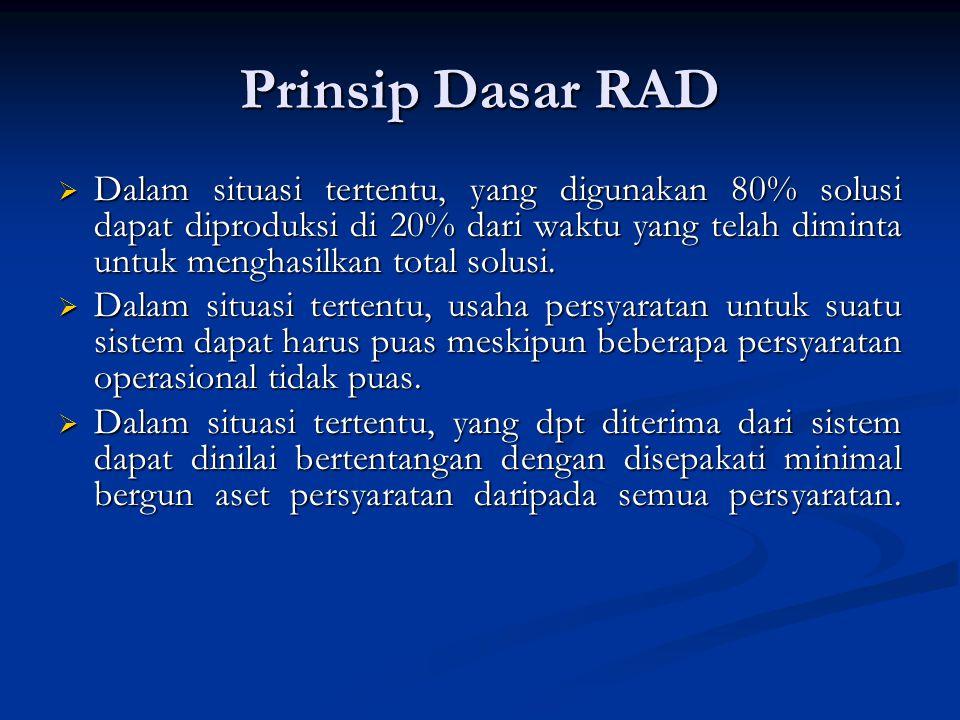 Prinsip Dasar RAD  Dalam situasi tertentu, yang digunakan 80% solusi dapat diproduksi di 20% dari waktu yang telah diminta untuk menghasilkan total s