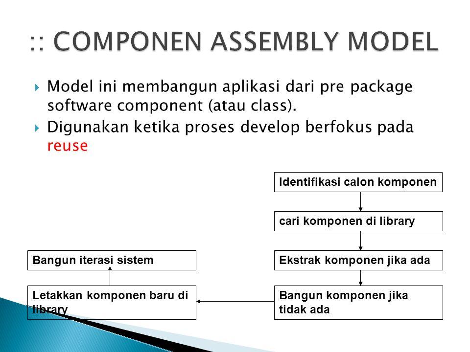  Model ini membangun aplikasi dari pre package software component (atau class).  Digunakan ketika proses develop berfokus pada reuse Identifikasi ca