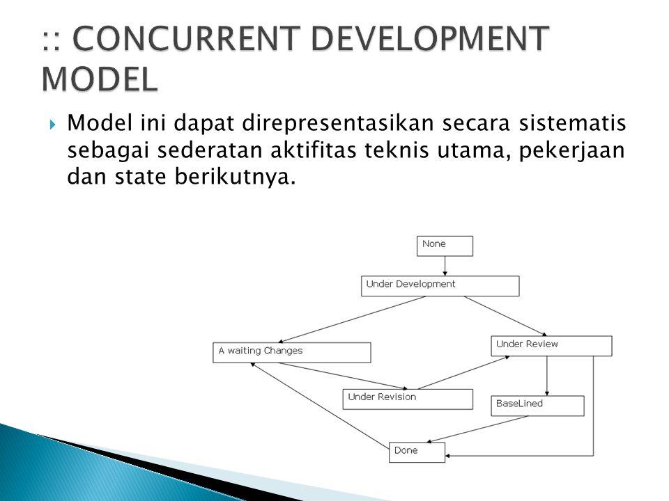  Model ini dapat direpresentasikan secara sistematis sebagai sederatan aktifitas teknis utama, pekerjaan dan state berikutnya.