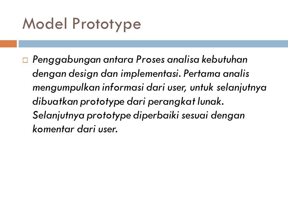  Penggabungan antara Proses analisa kebutuhan dengan design dan implementasi. Pertama analis mengumpulkan informasi dari user, untuk selanjutnya dibu