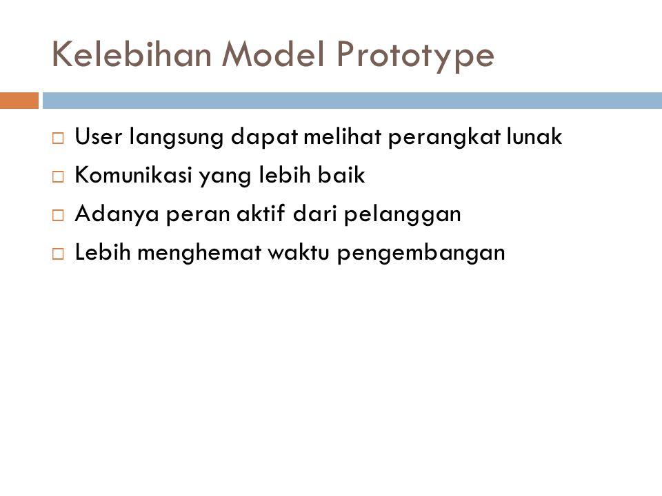 Kelebihan Model Prototype  User langsung dapat melihat perangkat lunak  Komunikasi yang lebih baik  Adanya peran aktif dari pelanggan  Lebih menghemat waktu pengembangan