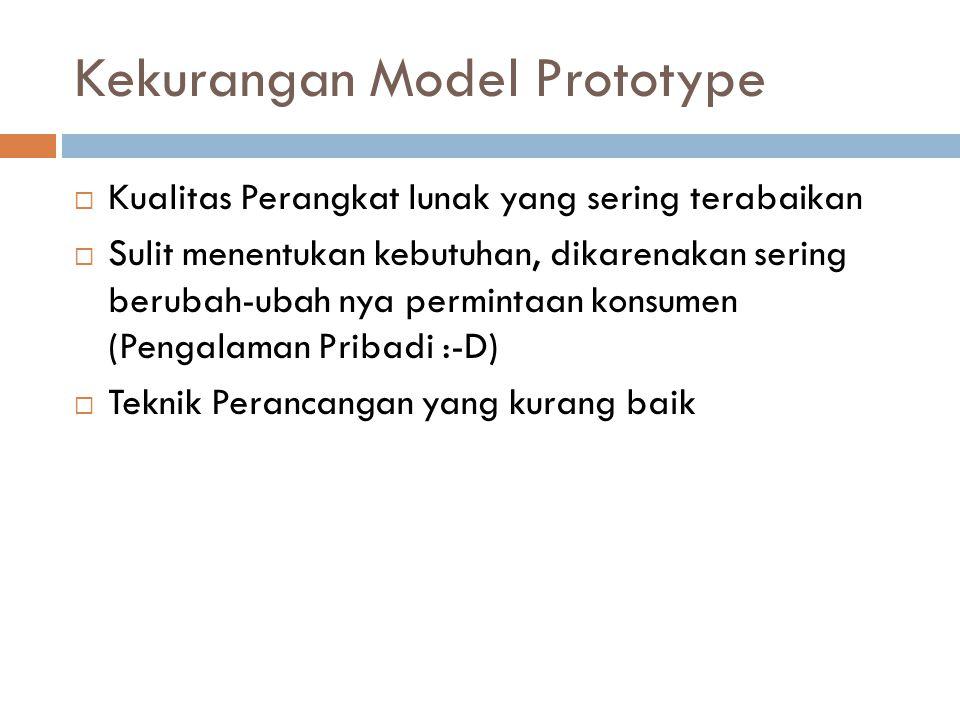 Kekurangan Model Prototype  Kualitas Perangkat lunak yang sering terabaikan  Sulit menentukan kebutuhan, dikarenakan sering berubah-ubah nya permintaan konsumen (Pengalaman Pribadi :-D)  Teknik Perancangan yang kurang baik