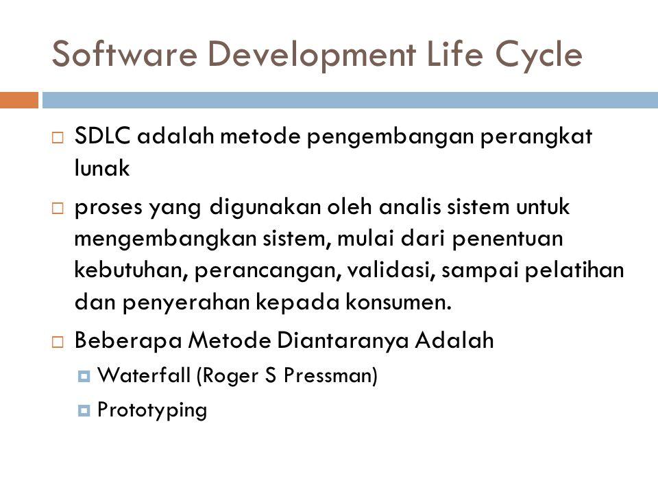 Software Development Life Cycle  SDLC adalah metode pengembangan perangkat lunak  proses yang digunakan oleh analis sistem untuk mengembangkan sistem, mulai dari penentuan kebutuhan, perancangan, validasi, sampai pelatihan dan penyerahan kepada konsumen.