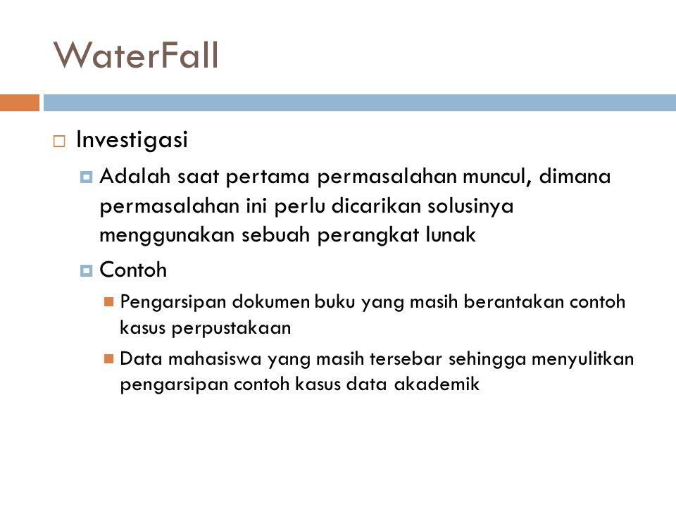 WaterFall  Investigasi  Adalah saat pertama permasalahan muncul, dimana permasalahan ini perlu dicarikan solusinya menggunakan sebuah perangkat lunak  Contoh Pengarsipan dokumen buku yang masih berantakan contoh kasus perpustakaan Data mahasiswa yang masih tersebar sehingga menyulitkan pengarsipan contoh kasus data akademik