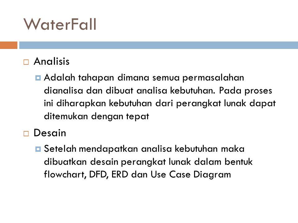 WaterFall  Analisis  Adalah tahapan dimana semua permasalahan dianalisa dan dibuat analisa kebutuhan. Pada proses ini diharapkan kebutuhan dari pera