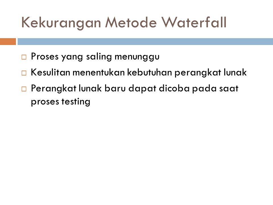 Kekurangan Metode Waterfall  Proses yang saling menunggu  Kesulitan menentukan kebutuhan perangkat lunak  Perangkat lunak baru dapat dicoba pada saat proses testing