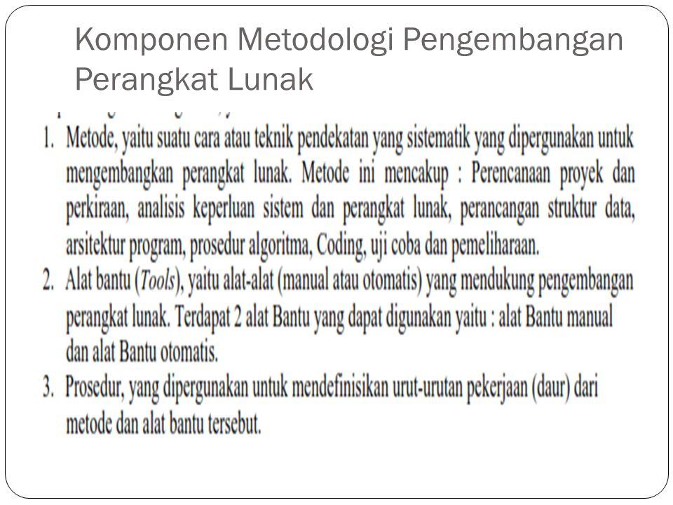 Model Proses Adalah sebutan lain dari metodologi pengembangan perangkat lunak.