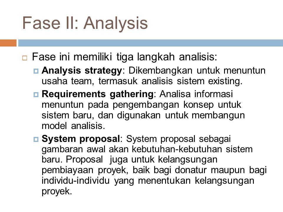 Bagian-bagian Analisis  Analisis Masalah  Analisis Kelemahan  Analisis Kebutuhan Pengembangan Sistem  Analisis Kelayakan