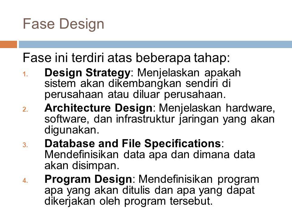 Fase Design Fase ini terdiri atas beberapa tahap: 1.
